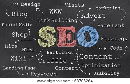 Seo On Blackboard