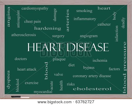 Heart Disease Word Cloud Concept On A Blackboard