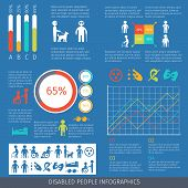 Disabled people infographic set with charts and disability symbols vector illustration poster