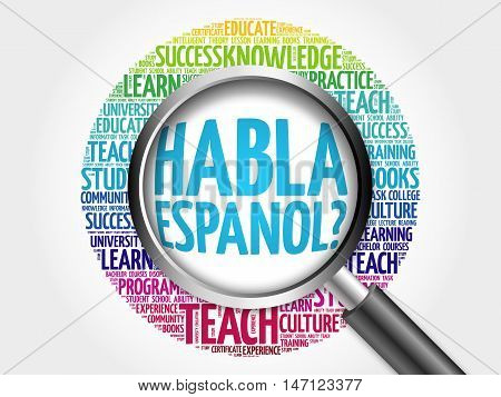 Habla Espanol? (speak Spanish?)