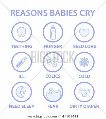 Infographics of reasons babies cry. Icon set with reasons: need sleep need mom love hunger colic dirty diaper teething ill cold fear. Vector flat illustration