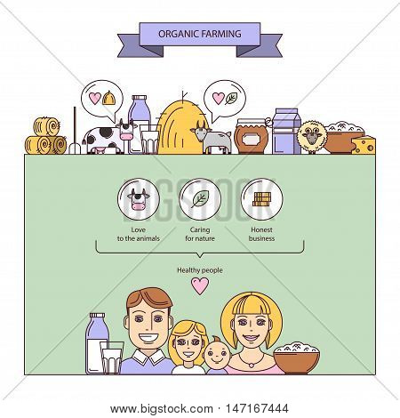 Vector illustration on the theme of organic farming. Elements of infographics dairy business. Production of natural dairy products that are useful for human health. Happy family eating right.
