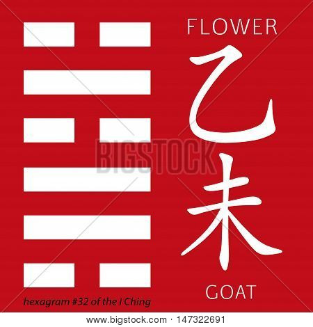 Symbol of i ching hexagram from chinese hieroglyphs. Translation of 12 zodiac feng shui signs hieroglyphs- flower and goat.