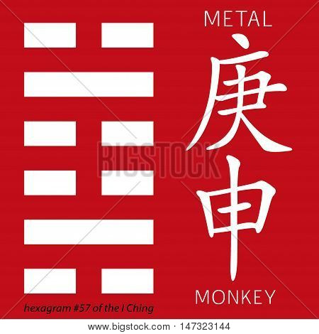 Symbol of i ching hexagram from chinese hieroglyphs. Translation of 12 zodiac feng shui signs hieroglyphs- metal and monkey.