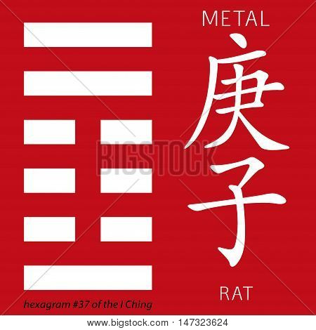 Symbol of i ching hexagram from chinese hieroglyphs. Translation of 12 zodiac feng shui signs hieroglyphs- metal and rat.