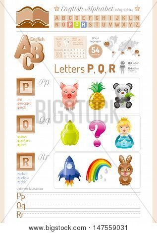 Vector illustration table. English alphabet ABC icon set in elegant style. Letter P, O, R infographics with toy block, symbol - pig, pineapple, panda, quince, question, queen, rocket, rainbow, rabbit