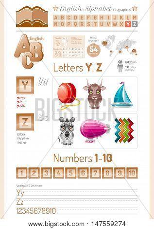 Vector illustration cartoon table. English alphabet ABC icon set in elegant modern style. Letters Y, Z, numbers infographics with toy block, object symbols - yo-yo, yak, yacht, zebra, zeppelin, zigzag