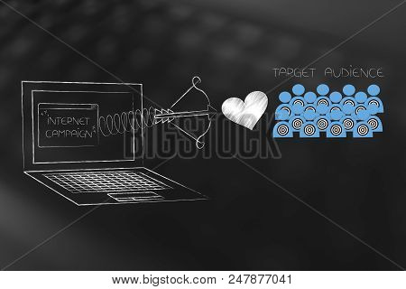 Reaching The Right Customer Conceptual Illustration: Internet Campaign Pop-up On Laptop Screen With