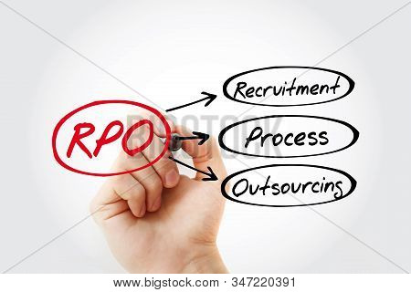 Rpo - Recruitment Process Outsourcing Acronym With Marker, Concept Background