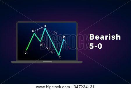 Bearish 5-0 - Harmonic Patterns With Bearish Formation Price Figure, Chart Technical Analysis. Vecto