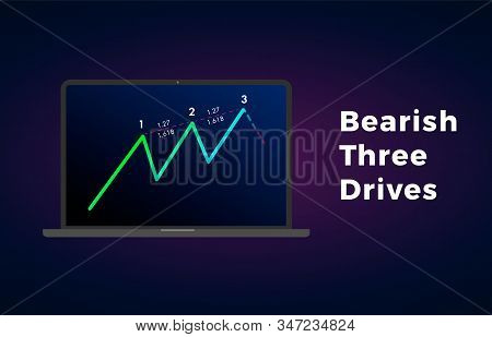 Bearish Three Drives - Harmonic Patterns With Bearish Formation Price Figure, Chart Technical Analys