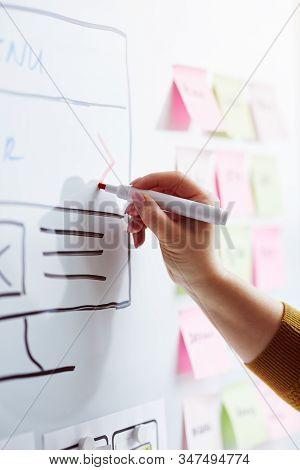 Female Web Developer With Red Marker Planning Website On Whiteboard