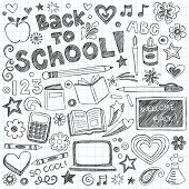 Back to School Supplies Sketchy Notebook Doodles with Lettering, Shooting Stars, and Swirls- Hand-Drawn Vector Illustration Design Elements on Lined Sketchbook Paper Background poster