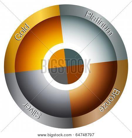 An image of a metal wheel chart.