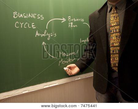 Business-Vortrag