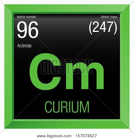 Curium symbol. Element number 96 of the Periodic Table of the Elements - Chemistry - Green frame with black background