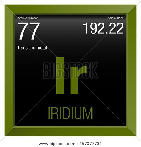 Iridium Symbol. Element number 77 of the Periodic Table of the Elements - Chemistry - Green frame with black background