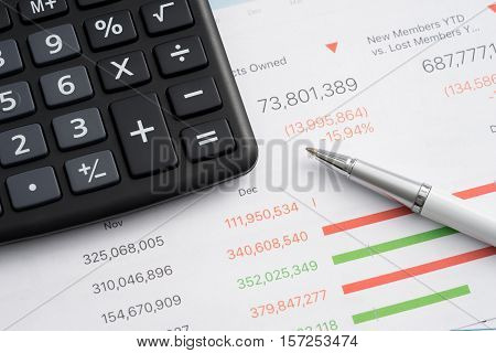 Calculator and pen financial concept, background .