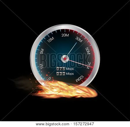 a real internet speed test meter with fire