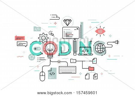Modern vector illustration concept of word coding. Thin line flat design banner for website and mobile application, easy to use and highly customizable.