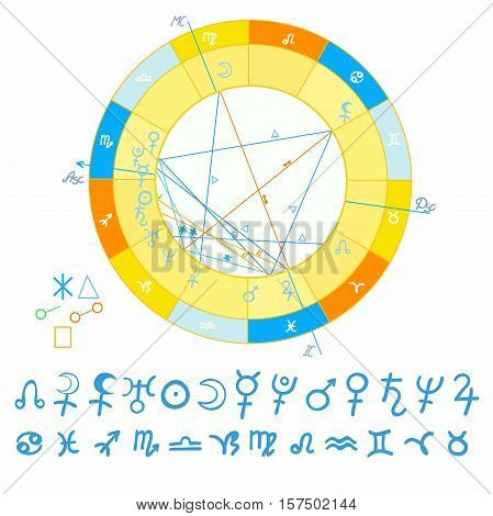 Natal Astrological Chart, Zodiac Signs. Vector Illustration