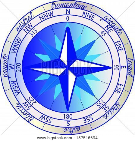 Wind rose with the orientation of the cardinal directions: North East South and West their intermediate points and the winds.