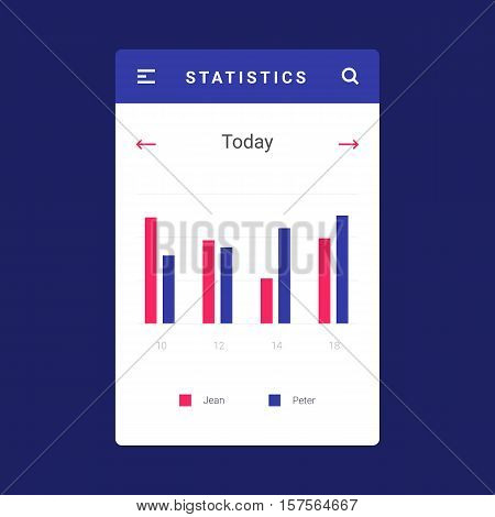 UI, UX and GUI template layout for Mobile Apps. Statistic screen. Pink and blue color ux app. User interface. Analysis dashboard design. Daily information app. Graphs bar