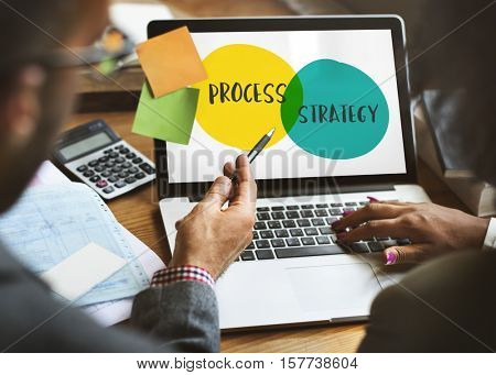 Process Strategy Ideas Motivation Concept