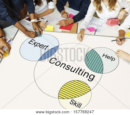 Recruitment Consulting Venn Diagram