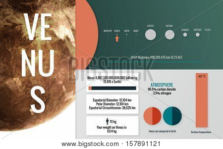 Venus - Infographic image presents one of the solar system planet, look and facts. This image elements furnished by NASA