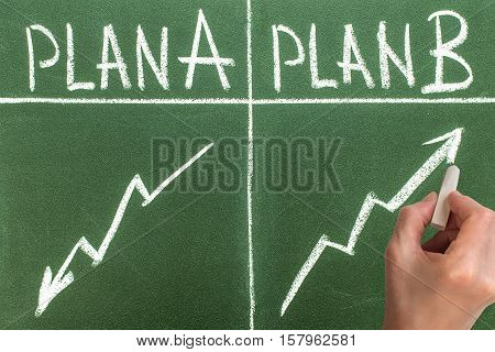 Hand writing on chalkboard  Plan A and Plan B. Texture of a blackboard