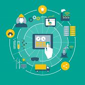 Industry 4.0 automation internet of things concepts and tablet with human machine interface poster