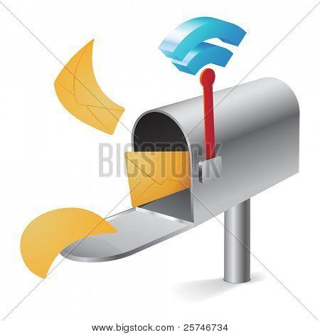 Rss mailbox concept