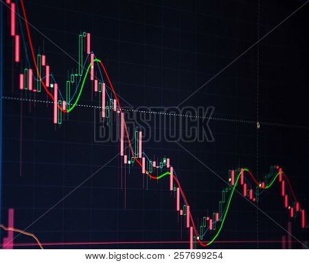 Candle Stick Graph Chart. Share Price Candlestick Chart. Fundamental And Technical Analysis Concept.