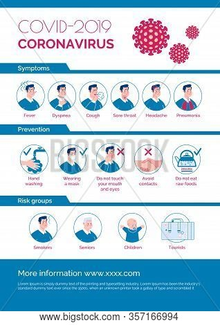 Epidemiological Coronavirus Informational Poster: Symptoms, Prevention, Risk Group. Vector. Cartoon
