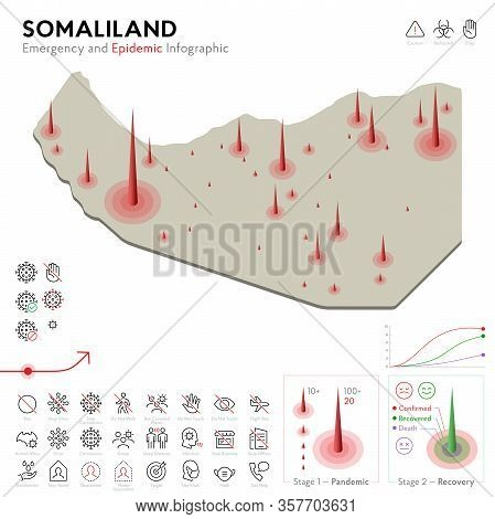 Map Of Somaliland Epidemic And Quarantine Emergency Infographic Template. Editable Line Icons For Pa