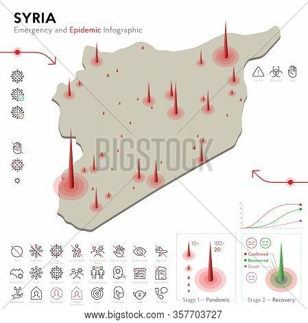 Map Of Syria Epidemic And Quarantine Emergency Infographic Template. Editable Line Icons For Pandemi
