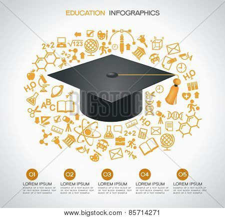 Concept modern education. Teacher cap surrounded by icons of education, text, numbers. Education infographic Template. The file is saved in the version AI10 EPS. This image contains transparency.
