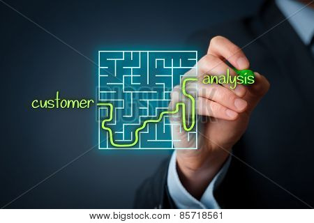 Customer analysis concept, represented by labyrinth. Businessman analyze customers. poster