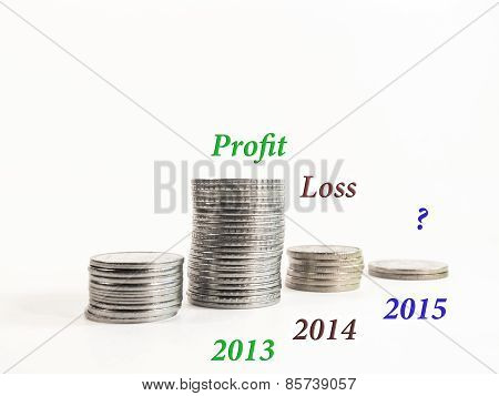 Metal Currrency Coins Arranged In A Pattern,profit,loss