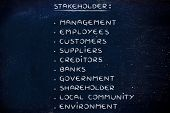 who are the business stakeholders list of the main people who have an interest in a company's future poster