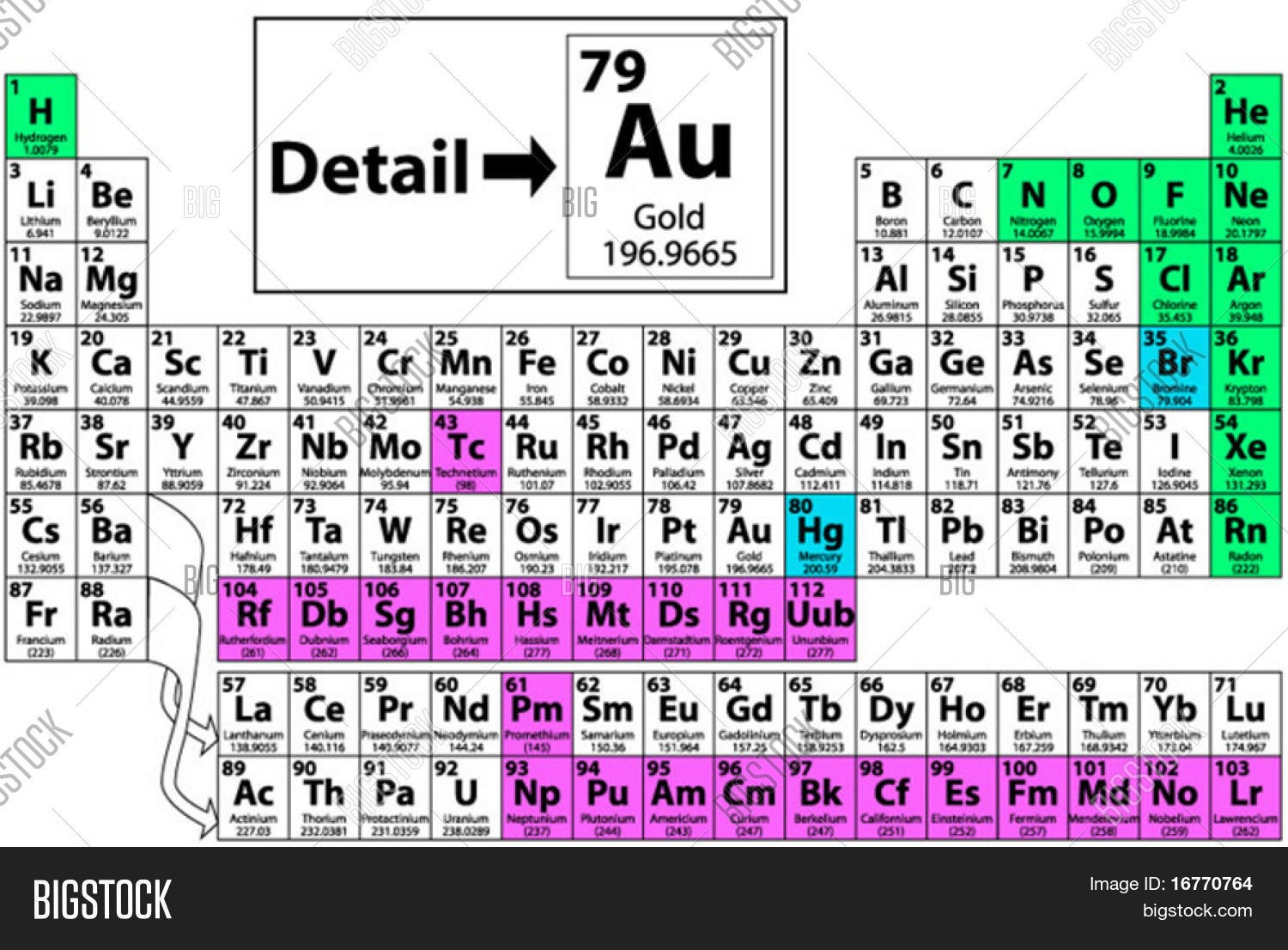 Complete periodic table elements vector photo bigstock complete periodic table of the elements including atomic number symbol name weight urtaz Images