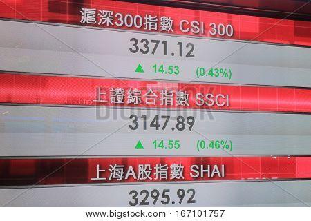 HONG KONG - NOVEMBER 8, 2016: Stock market information displays CSI 300, SSCI and SHAI market index.