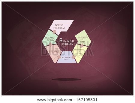 Hexagon Shape Chart of Business and Marketing or Social Research Process in Qualitative and Quantitative Measurement on Black Chalkboard.
