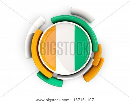 Round Flag Of Cote D Ivoire With Color Pattern