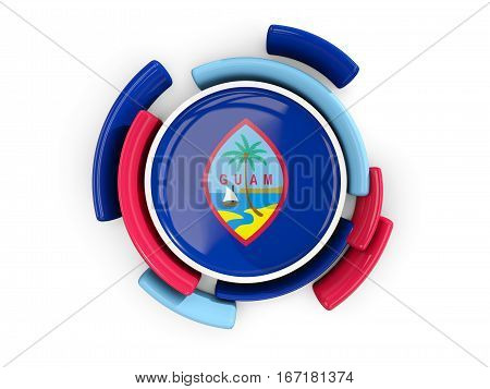Round Flag Of Guam With Color Pattern