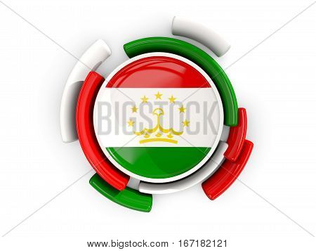 Round Flag Of Tajikistan With Color Pattern