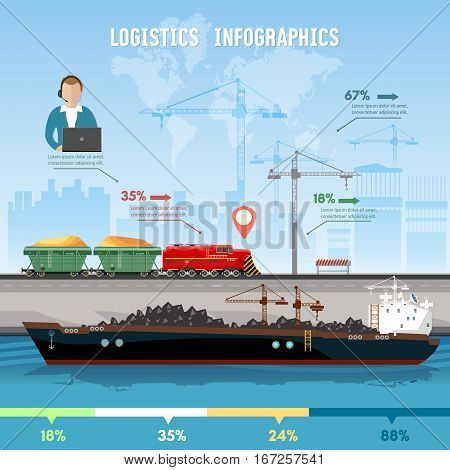 Global delivery concept logistics. Transportation of coal by ship. Freight train wagons with sand. Large seaport. Sea transportation logistic infographics