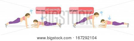 Plank exercise for fat women on white background. Elbow plank and straight plank. From fat to skinny.