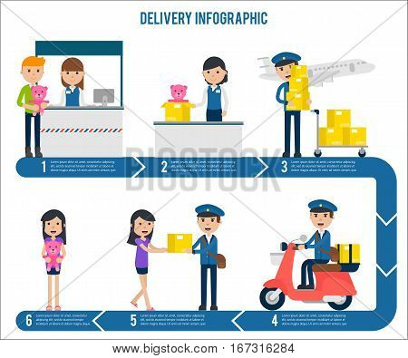 Delivery service step infographic template with getting packaging sending and transportation parcel to customer vector illustration
